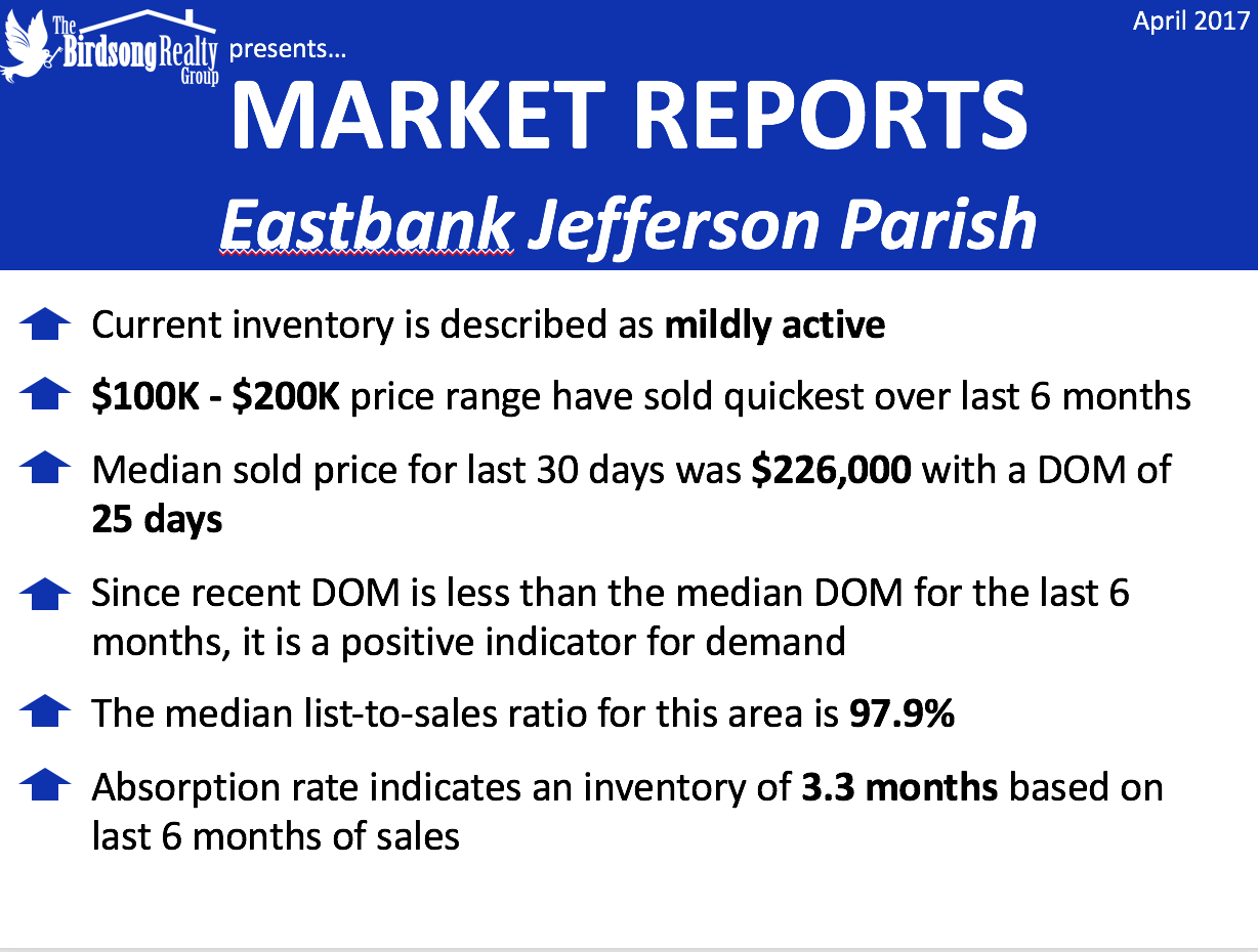 EastBank Jefferson Parish