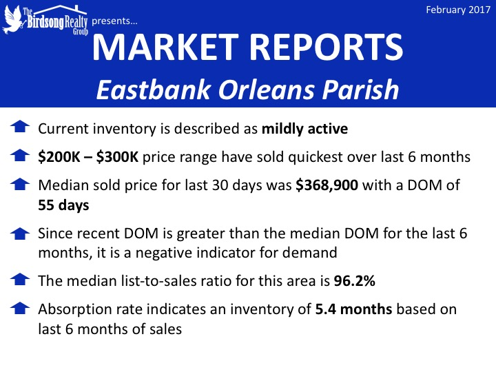 EastBank Orleans Parish