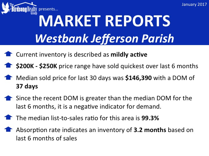 Westbank Jefferson Parish